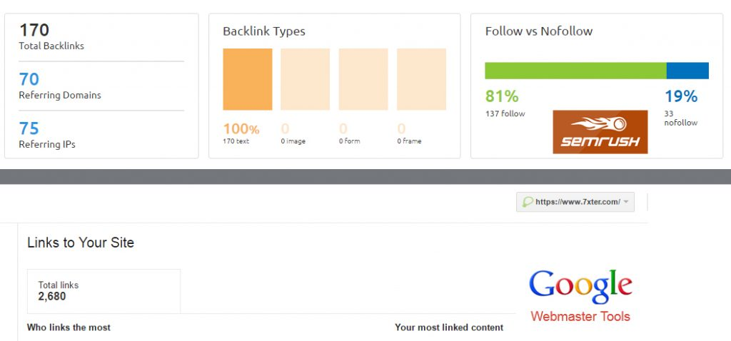 SEMRUSH-vs-Google-Webmaster-tools-backlinks
