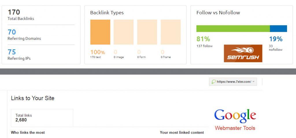 SEMRUSH-vs-Google-Webmaster-tools-backlinks